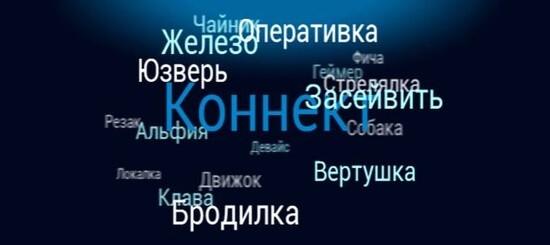 «ROFL» или язык Интернет